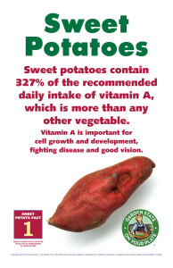 Sweet_Potato_Facts_Signs